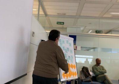 Sesión sobre el cambio en Telefónica España